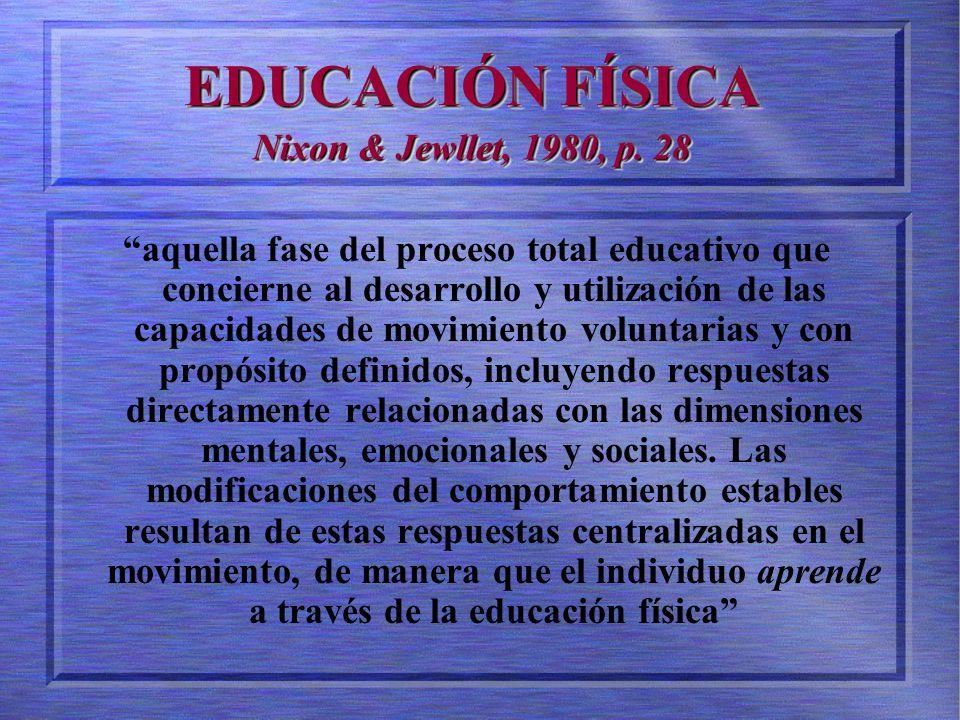 EDUCACIÓN FÍSICA Nixon & Jewllet, 1980, p. 28
