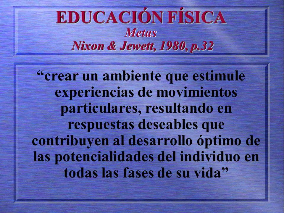 EDUCACIÓN FÍSICA Metas Nixon & Jewett, 1980, p.32