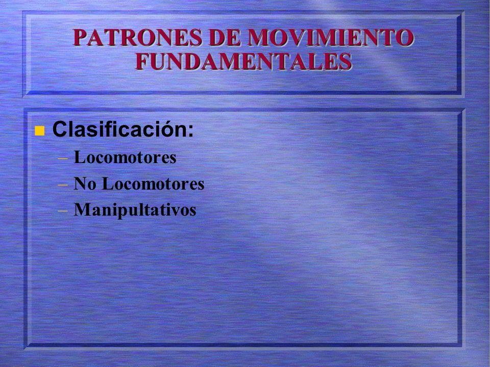 PATRONES DE MOVIMIENTO FUNDAMENTALES
