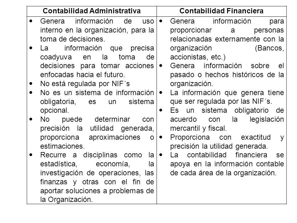 Contabilidad Administrativa Contabilidad Financiera