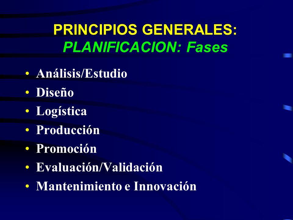 PRINCIPIOS GENERALES: PLANIFICACION: Fases