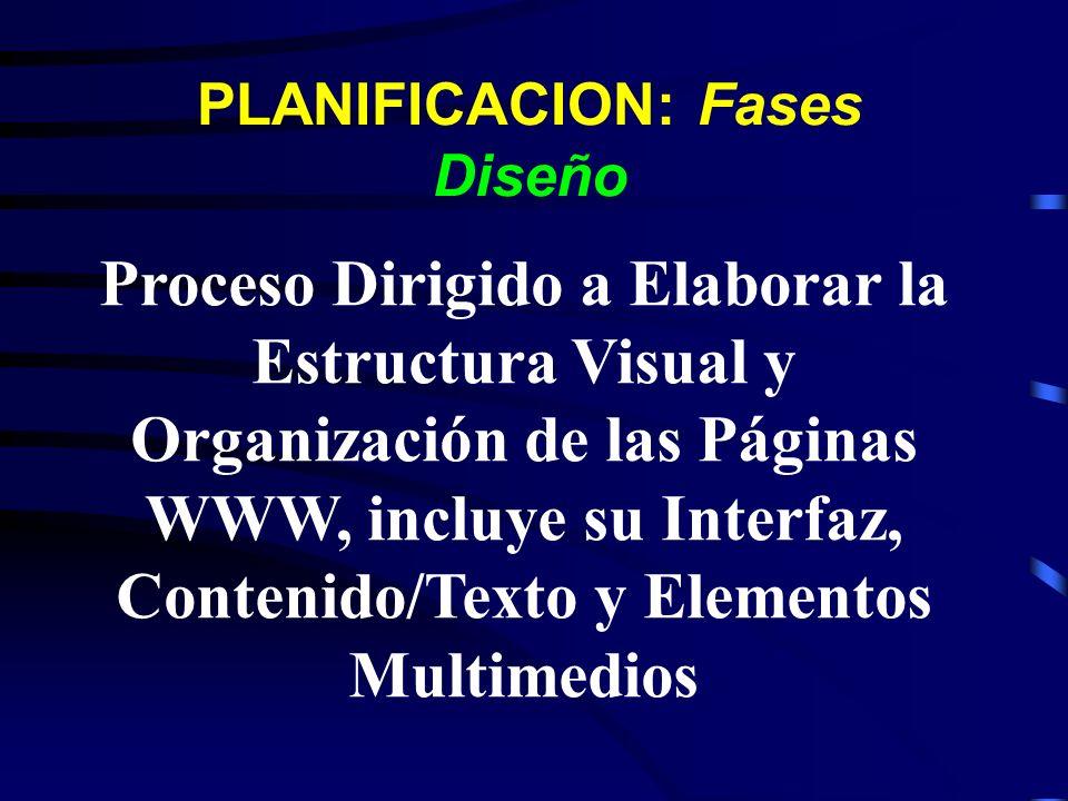 PLANIFICACION: Fases Diseño