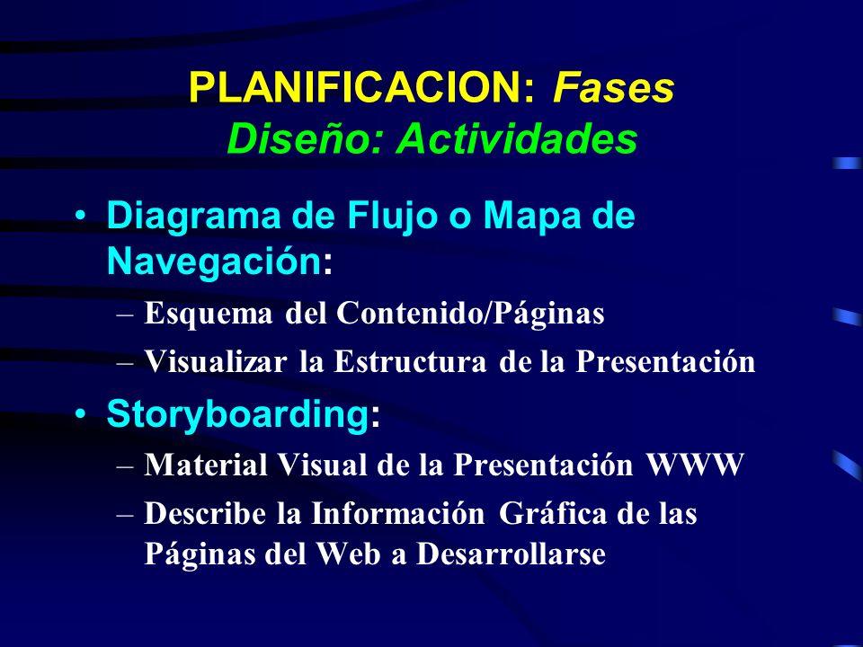 PLANIFICACION: Fases Diseño: Actividades