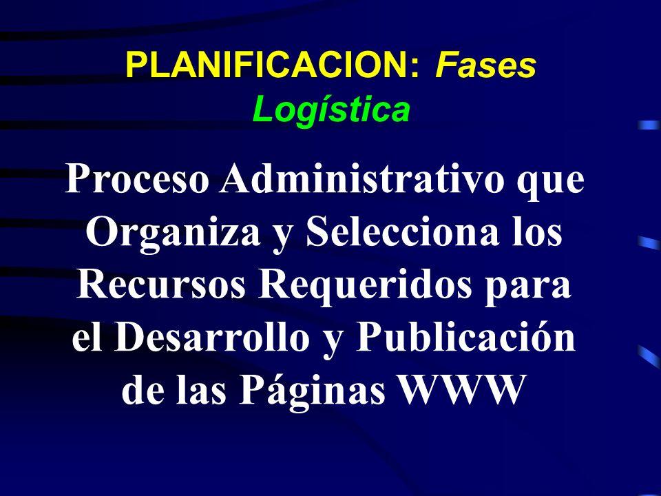 PLANIFICACION: Fases Logística