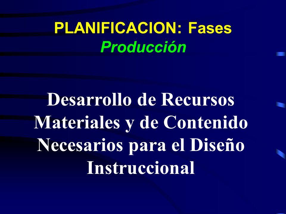 PLANIFICACION: Fases Producción