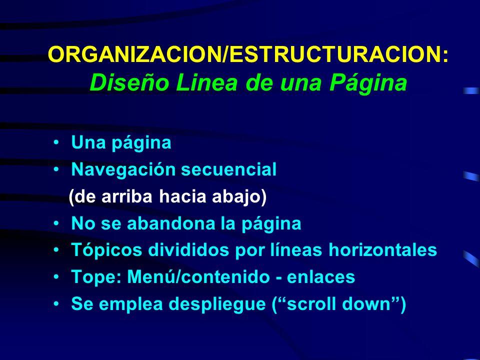 ORGANIZACION/ESTRUCTURACION: Diseño Linea de una Página