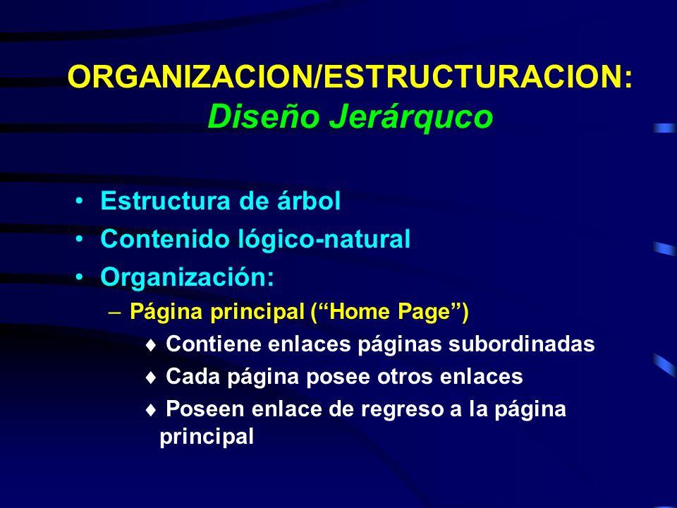 ORGANIZACION/ESTRUCTURACION: Diseño Jerárquco