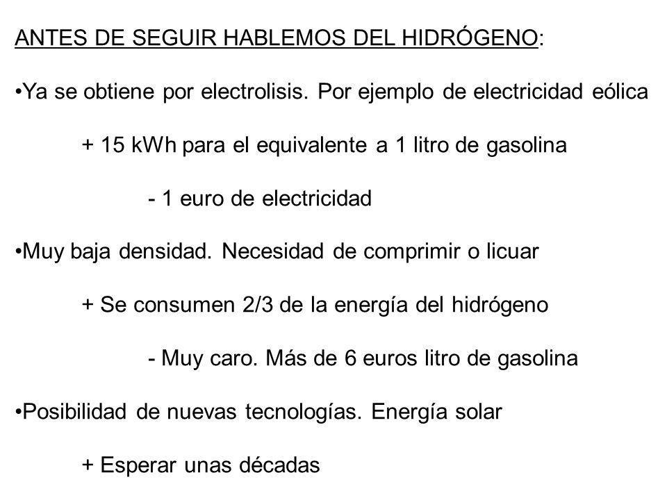ANTES DE SEGUIR HABLEMOS DEL HIDRÓGENO: