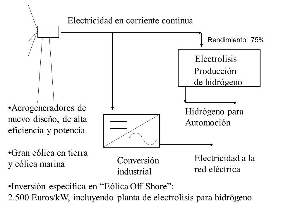 Electricidad en corriente continua