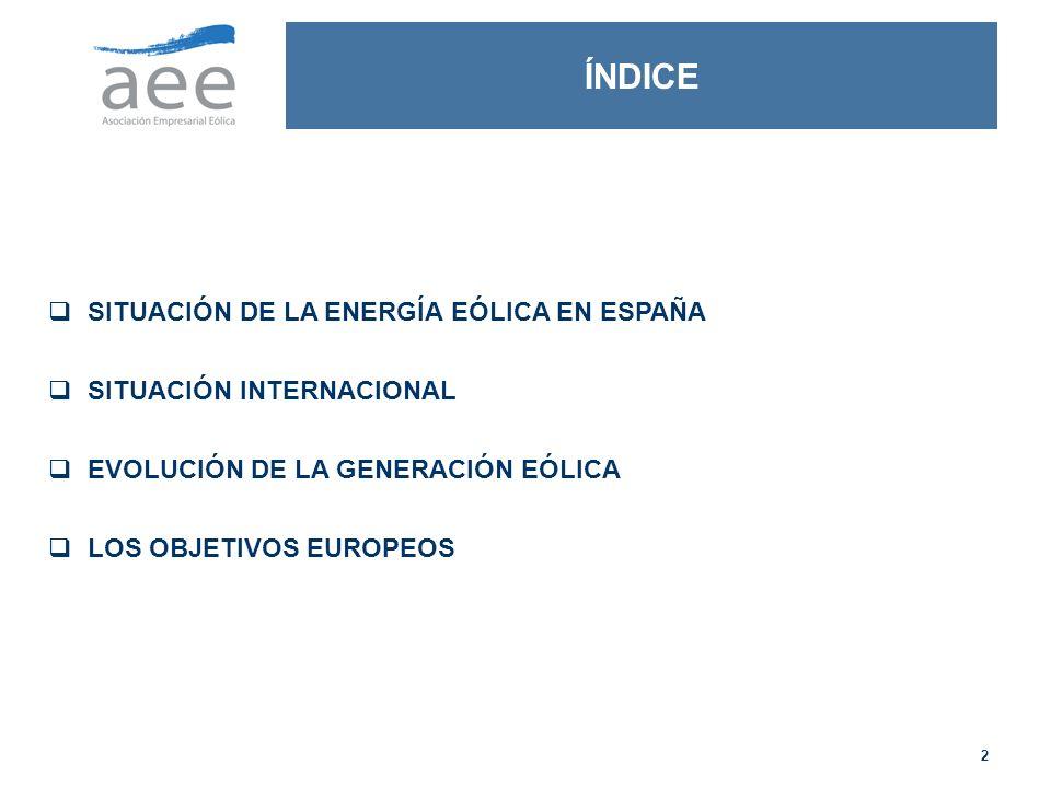 ÍNDICE SITUACIÓN DE LA ENERGÍA EÓLICA EN ESPAÑA