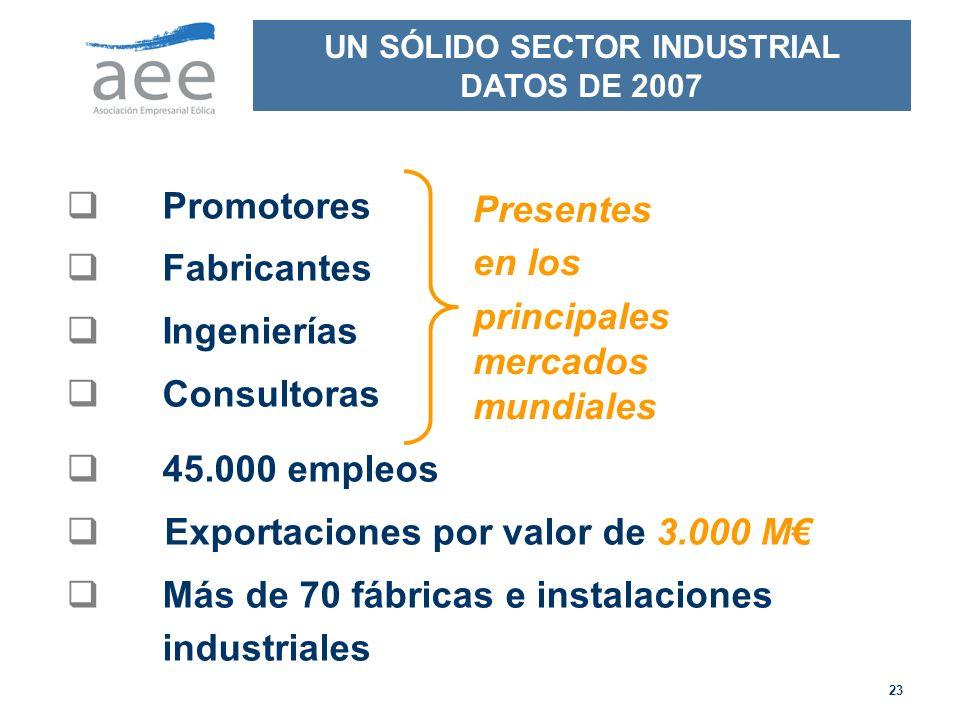 UN SÓLIDO SECTOR INDUSTRIAL DATOS DE 2007