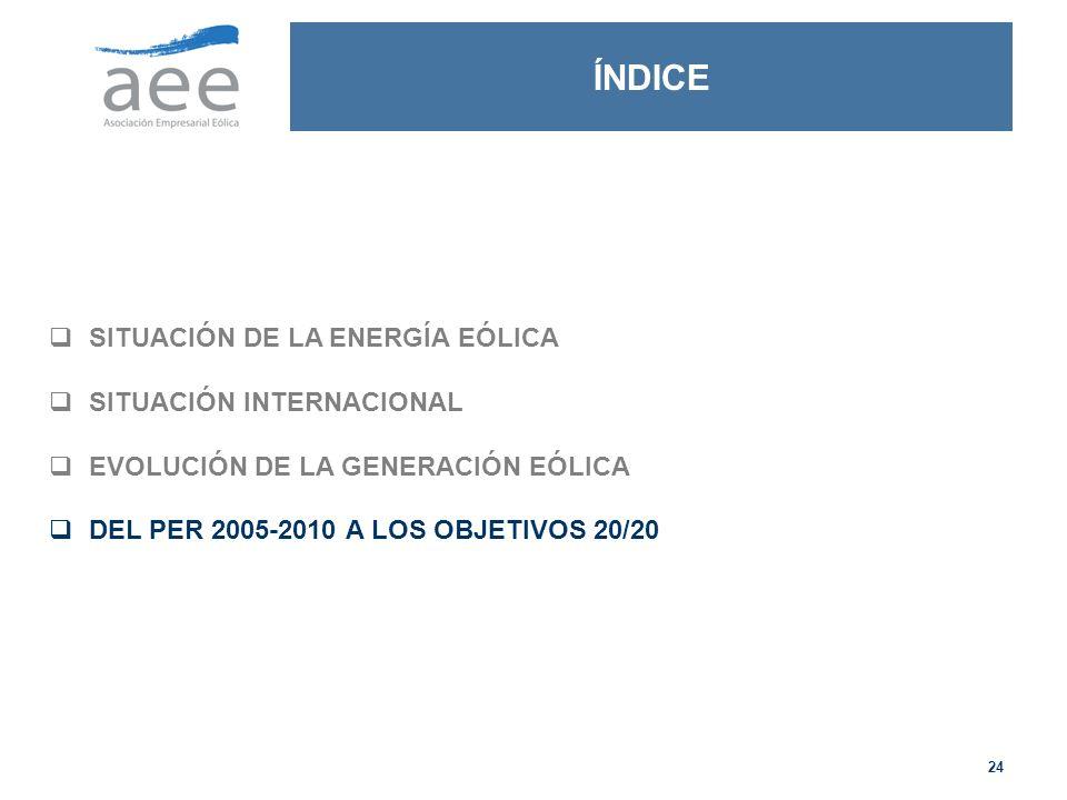 ÍNDICE SITUACIÓN DE LA ENERGÍA EÓLICA SITUACIÓN INTERNACIONAL