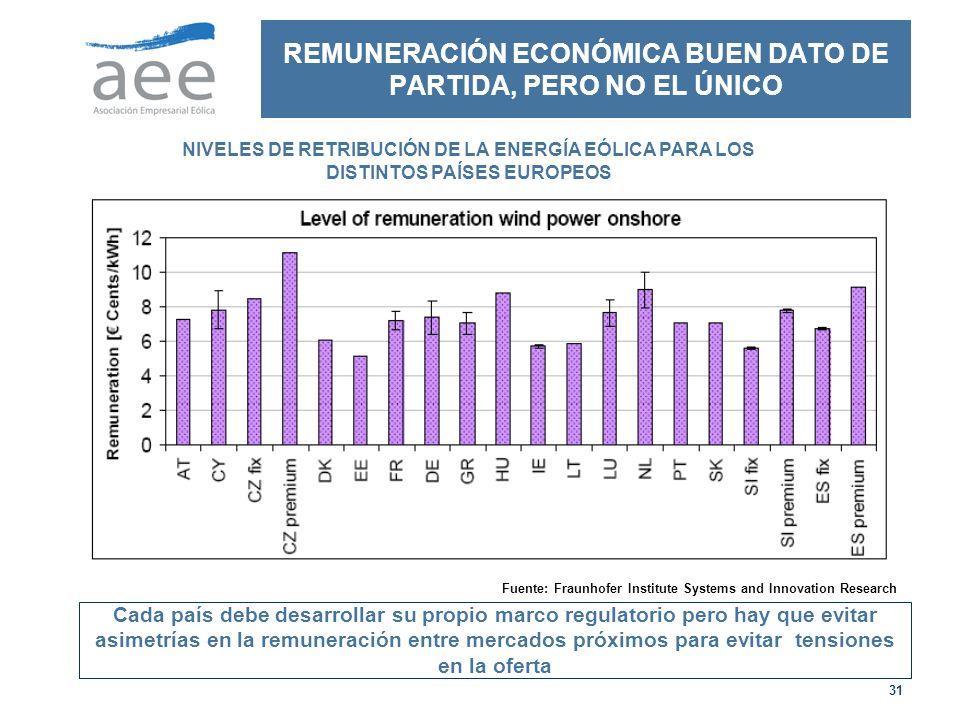 REMUNERACIÓN ECONÓMICA BUEN DATO DE PARTIDA, PERO NO EL ÚNICO