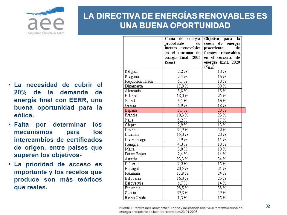 LA DIRECTIVA DE ENERGÍAS RENOVABLES ES UNA BUENA OPORTUNIDAD