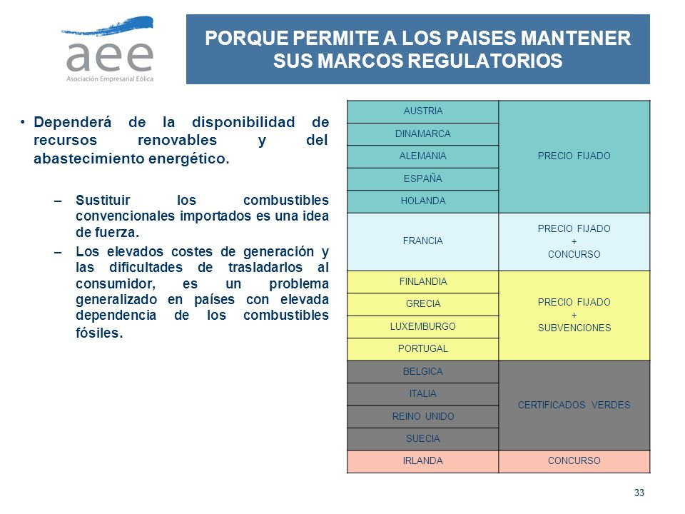 PORQUE PERMITE A LOS PAISES MANTENER SUS MARCOS REGULATORIOS