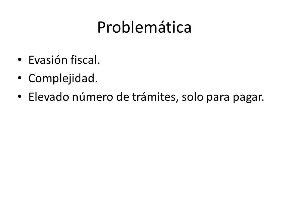 Problemática Evasión fiscal. Complejidad.