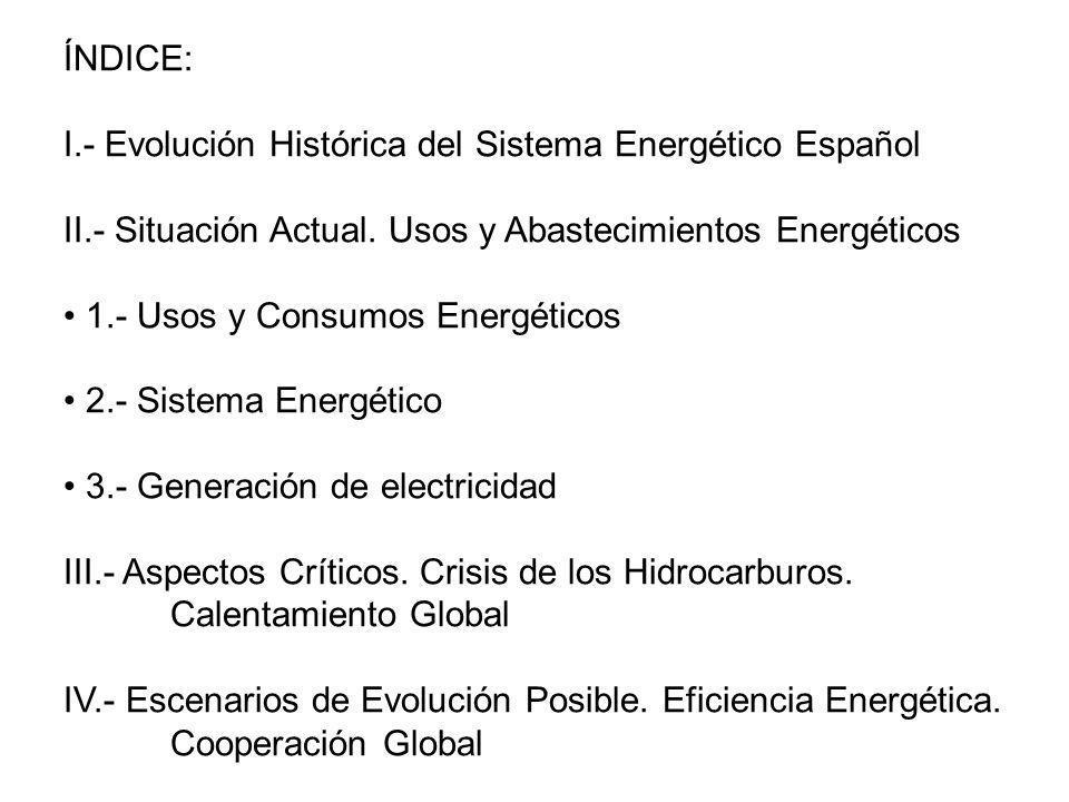 ÍNDICE: I.- Evolución Histórica del Sistema Energético Español. II.- Situación Actual. Usos y Abastecimientos Energéticos.