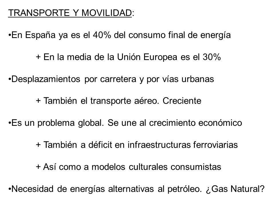 TRANSPORTE Y MOVILIDAD: