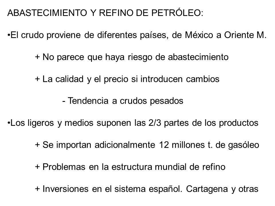 ABASTECIMIENTO Y REFINO DE PETRÓLEO: