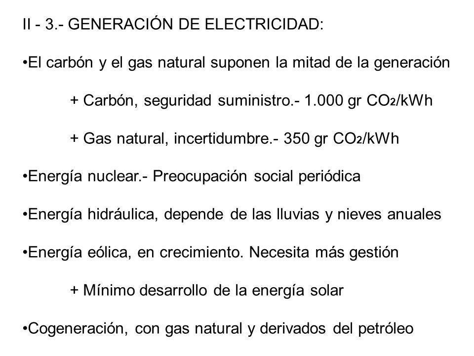 II - 3.- GENERACIÓN DE ELECTRICIDAD: