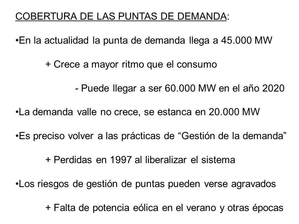 COBERTURA DE LAS PUNTAS DE DEMANDA: