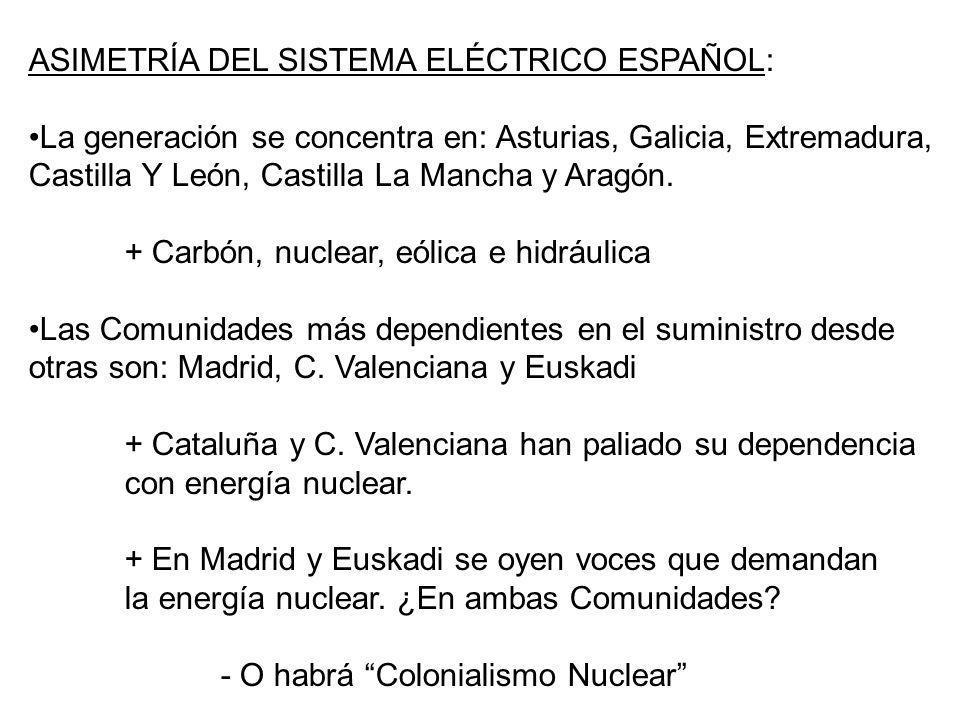 ASIMETRÍA DEL SISTEMA ELÉCTRICO ESPAÑOL: