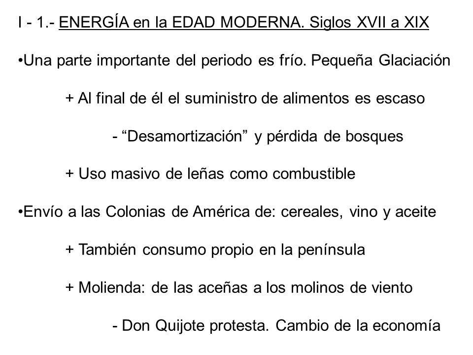 I - 1.- ENERGÍA en la EDAD MODERNA. Siglos XVII a XIX