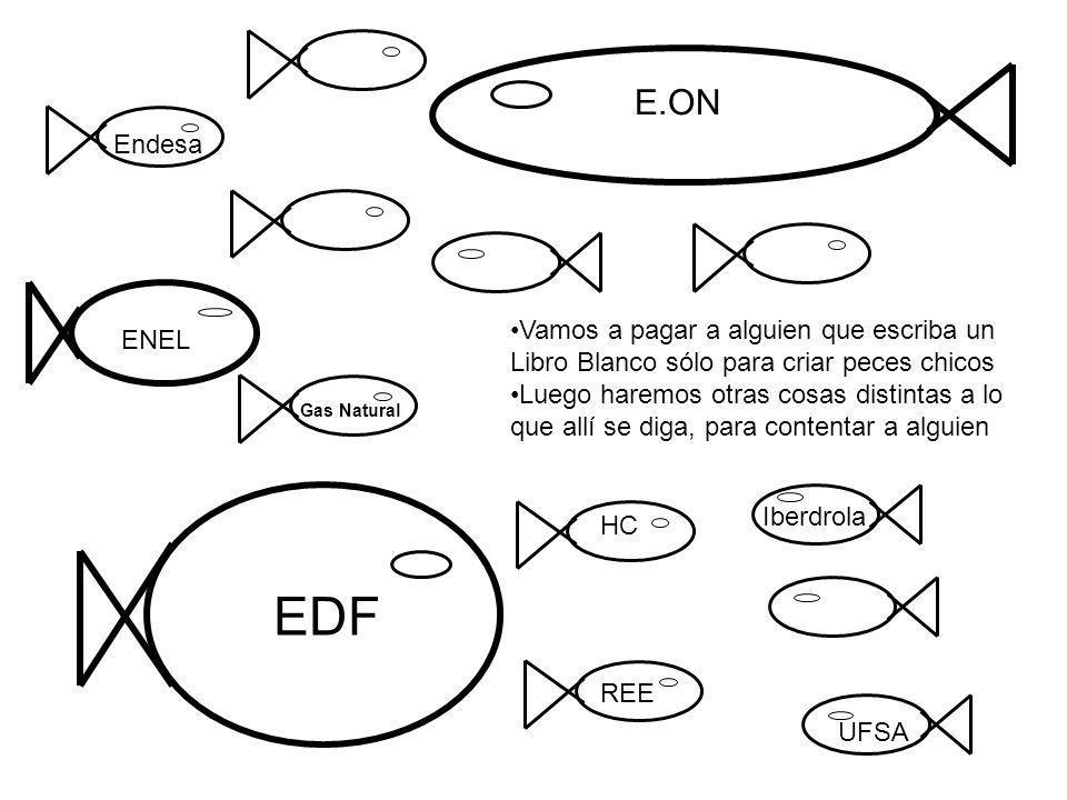 EDF E.ON Endesa Vamos a pagar a alguien que escriba un ENEL