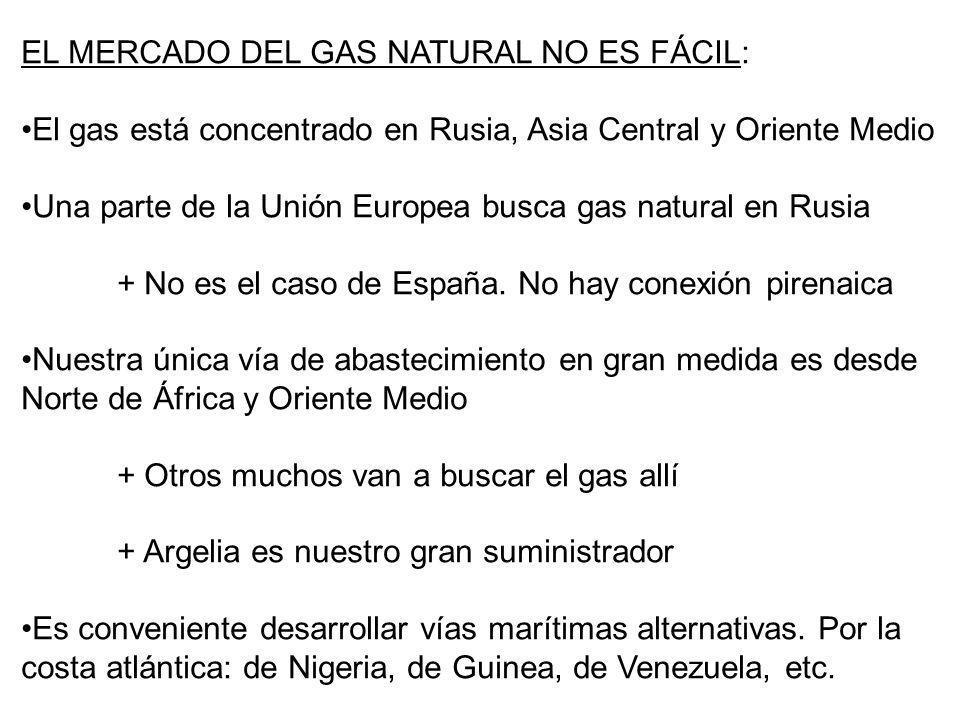 EL MERCADO DEL GAS NATURAL NO ES FÁCIL: