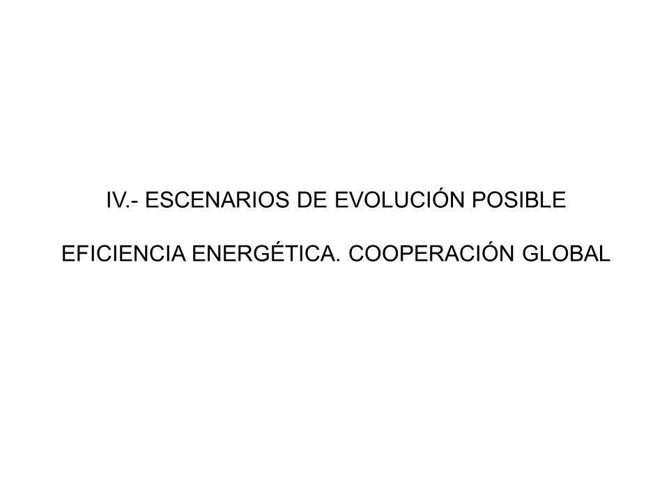 IV.- ESCENARIOS DE EVOLUCIÓN POSIBLE