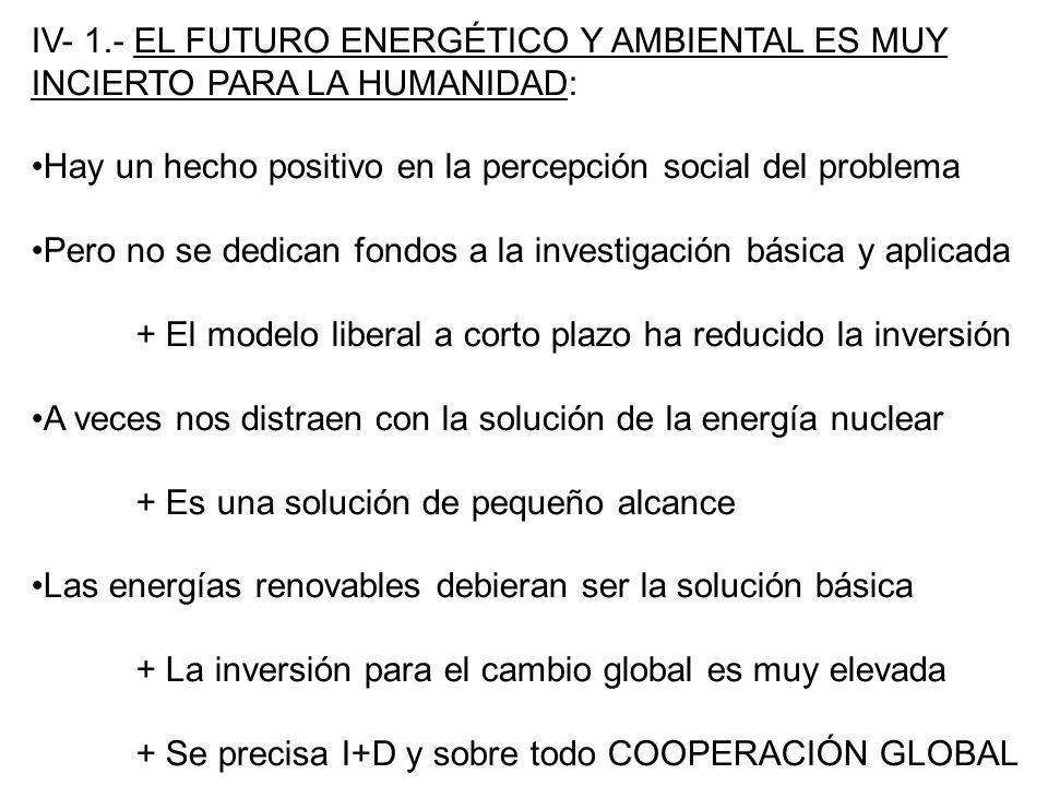 IV- 1.- EL FUTURO ENERGÉTICO Y AMBIENTAL ES MUY