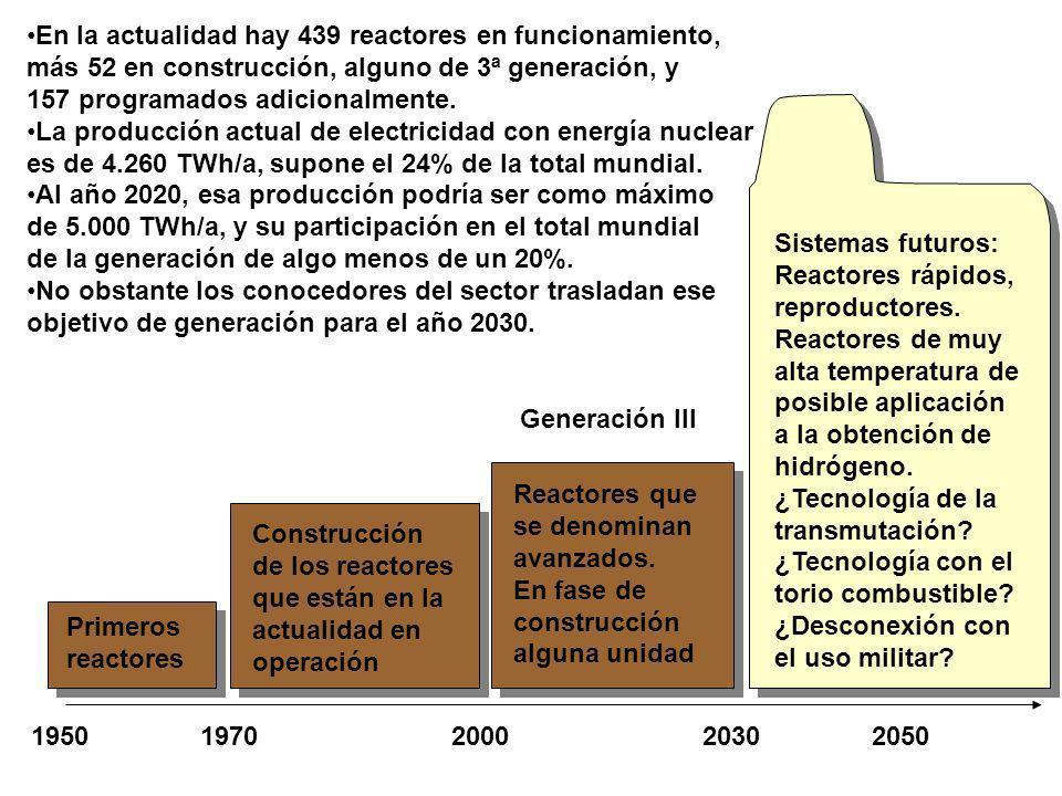 En la actualidad hay 439 reactores en funcionamiento,