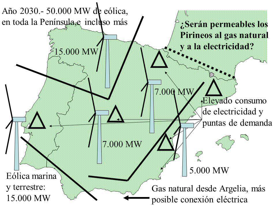Año 2030.- 50.000 MW de eólica, en toda la Península,e incluso más. ¿Serán permeables los. Pirineos al gas natural.