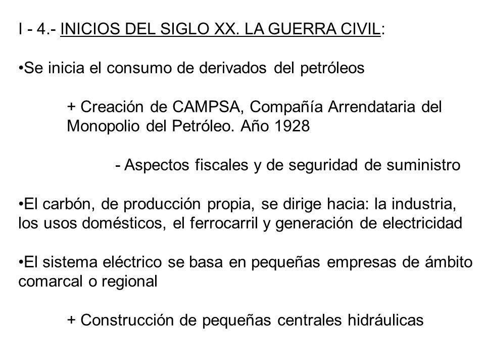 I - 4.- INICIOS DEL SIGLO XX. LA GUERRA CIVIL: