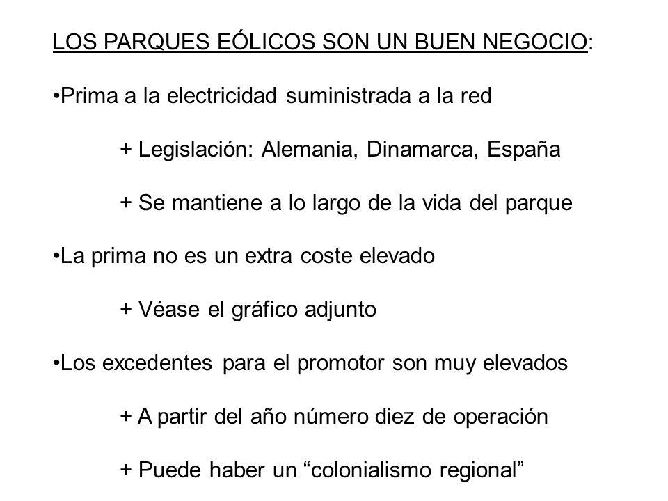 LOS PARQUES EÓLICOS SON UN BUEN NEGOCIO: