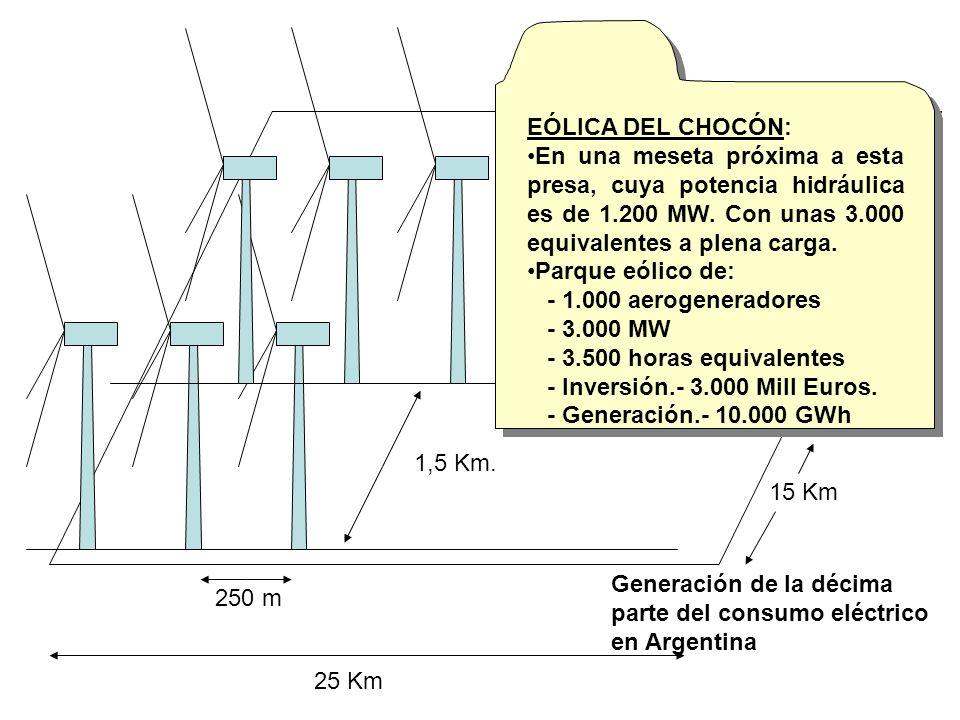 EÓLICA DEL CHOCÓN: En una meseta próxima a esta presa, cuya potencia hidráulica es de 1.200 MW. Con unas 3.000 equivalentes a plena carga.