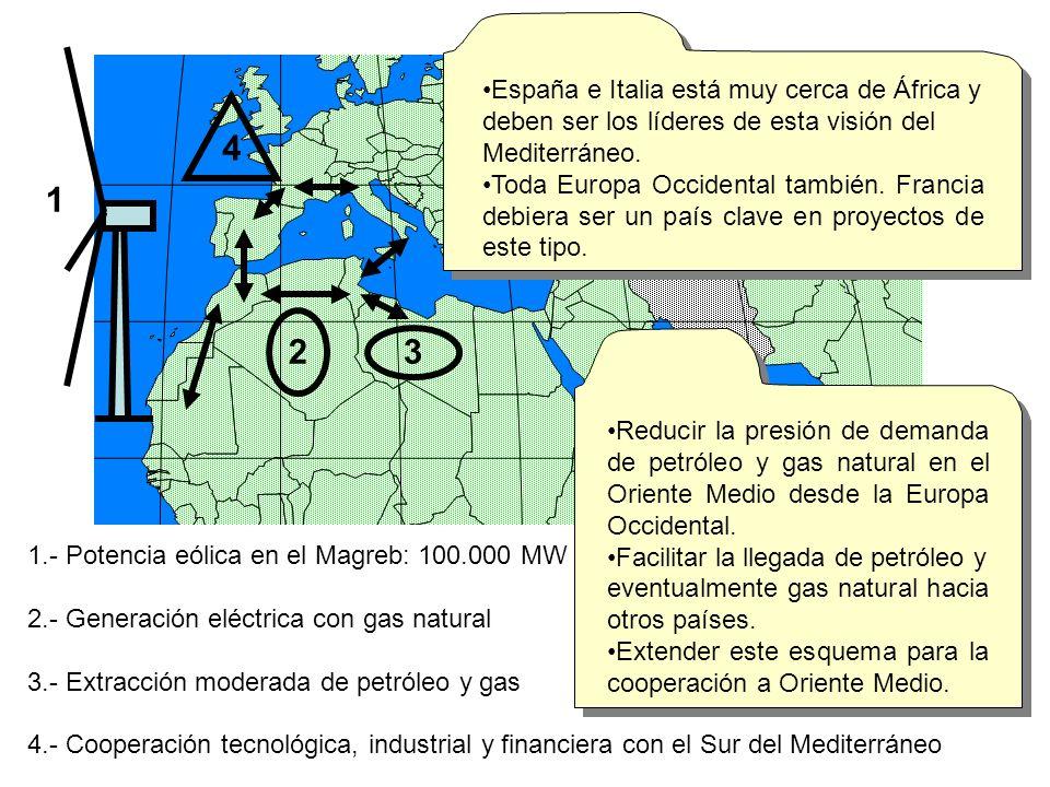 España e Italia está muy cerca de África y deben ser los líderes de esta visión del Mediterráneo.