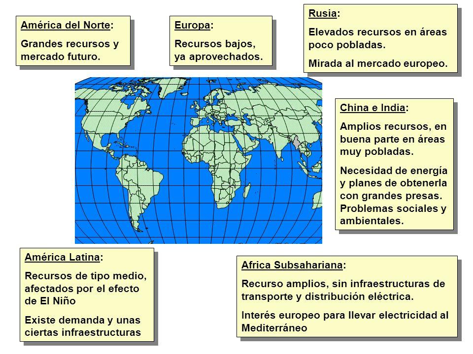 Rusia: Elevados recursos en áreas poco pobladas. Mirada al mercado europeo. América del Norte: Grandes recursos y mercado futuro.