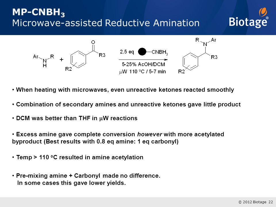 MP-CNBH3 Microwave-assisted Reductive Amination
