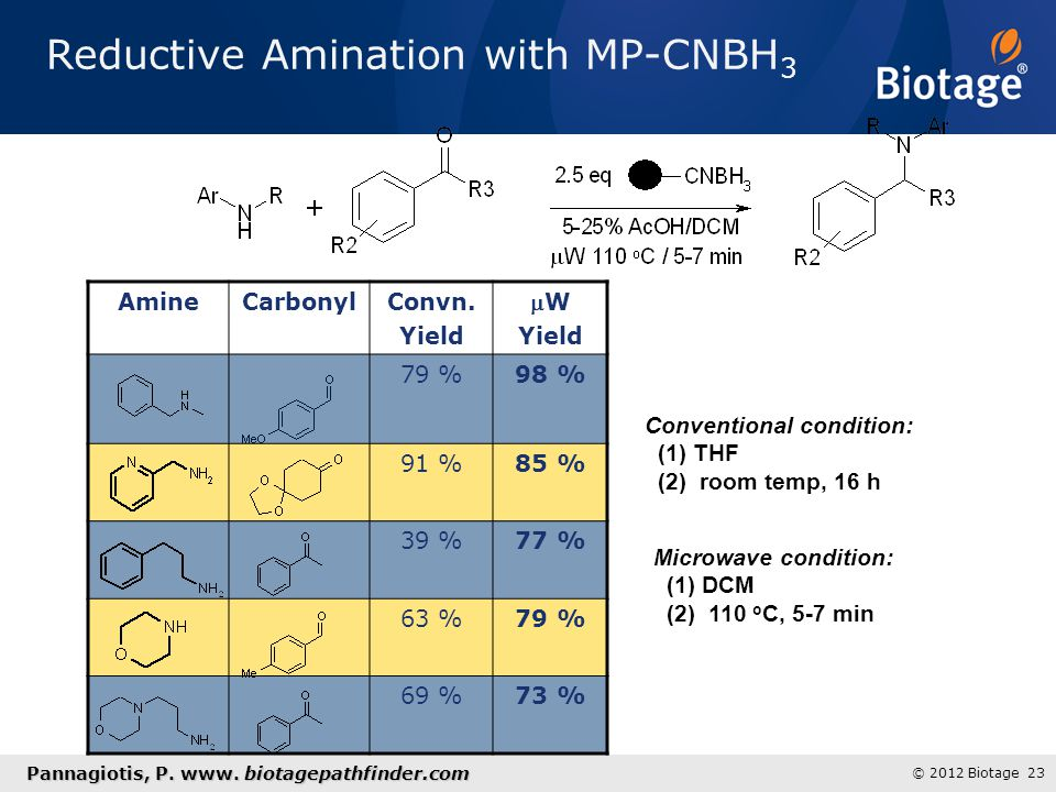 Reductive Amination with MP-CNBH3