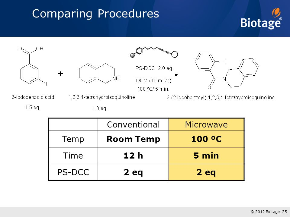 Comparing Procedures Conventional Microwave Temp Room Temp 100 ºC Time
