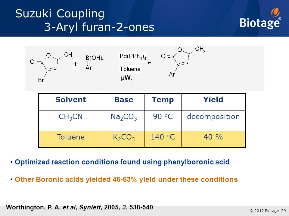 Suzuki Coupling 3-Aryl furan-2-ones