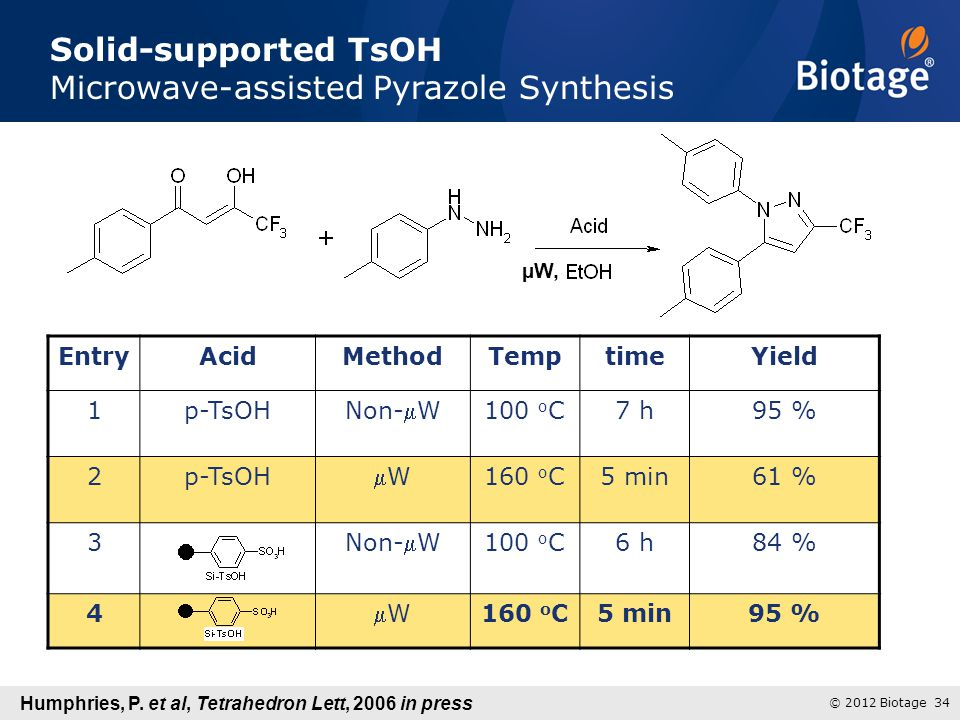 Solid-supported TsOH Microwave-assisted Pyrazole Synthesis