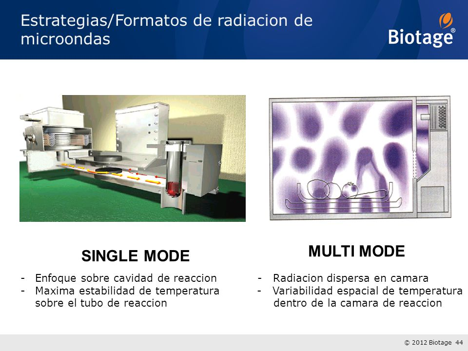 Estrategias/Formatos de radiacion de microondas