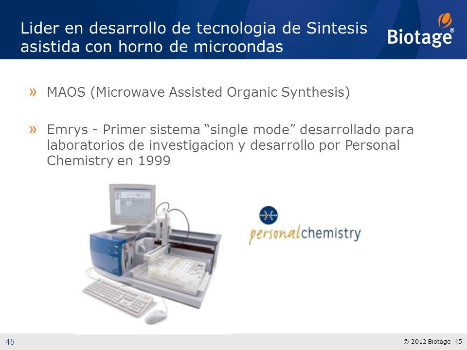 Lider en desarrollo de tecnologia de Sintesis asistida con horno de microondas