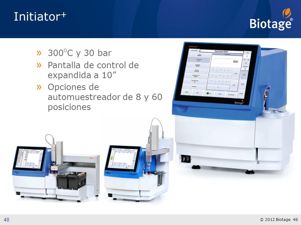 Initiator+ 300OC y 30 bar Pantalla de control de expandida a 10