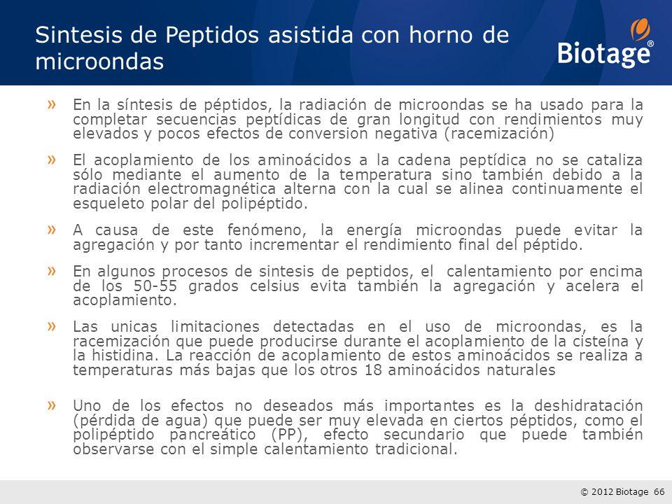 Sintesis de Peptidos asistida con horno de microondas