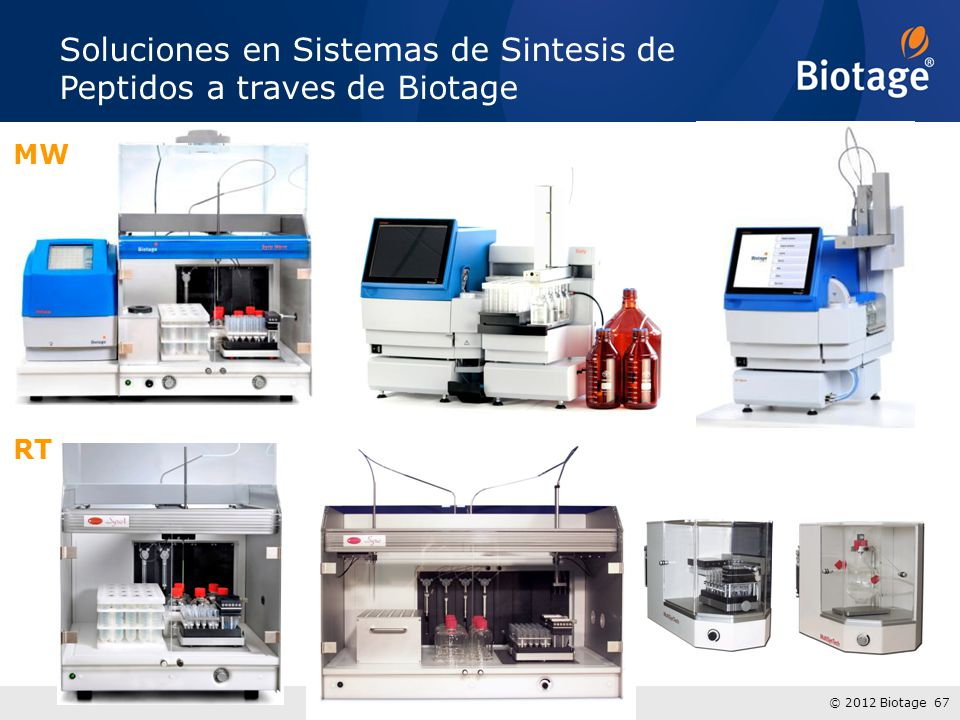 Soluciones en Sistemas de Sintesis de Peptidos a traves de Biotage