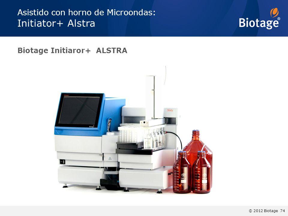 Asistido con horno de Microondas: Initiator+ Alstra