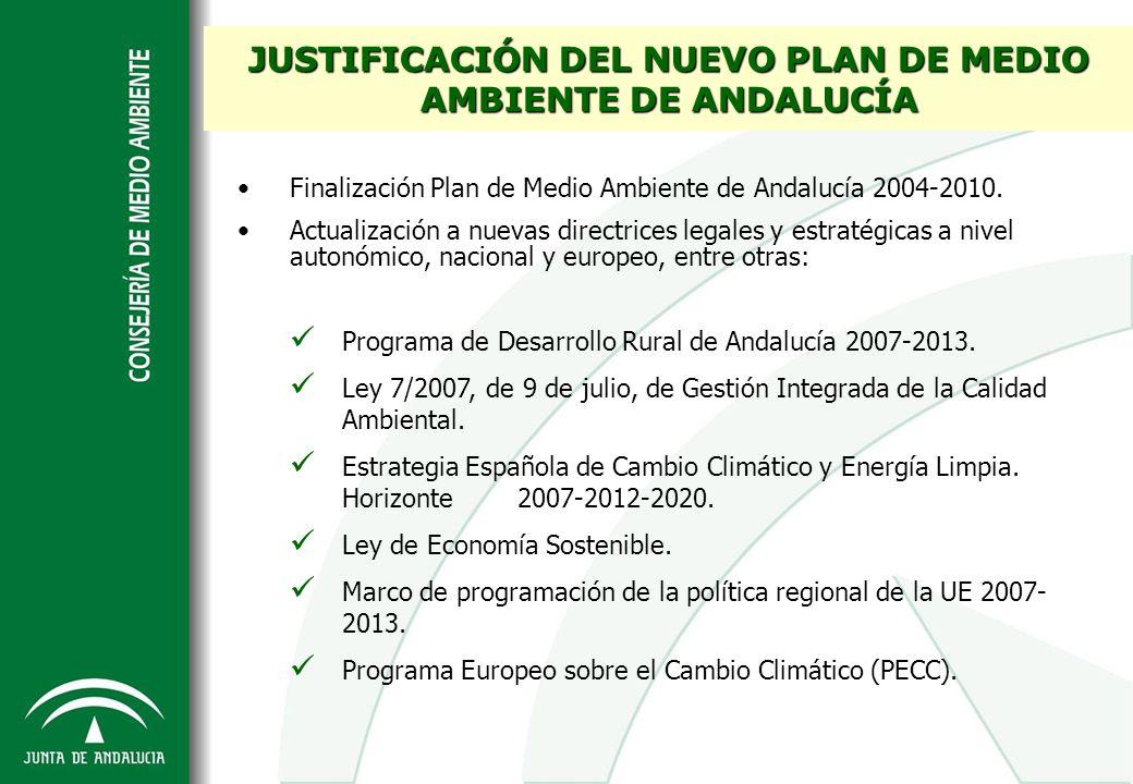 JUSTIFICACIÓN DEL NUEVO PLAN DE MEDIO AMBIENTE DE ANDALUCÍA